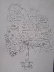 Phantasmagoria Map (unofficial)