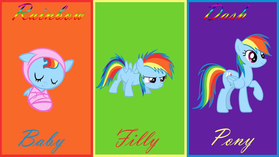 Rainbow Dash Wallpaper Not Rainmeter by lendaclue