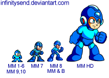 MegaMan HD by InfinitysEnd