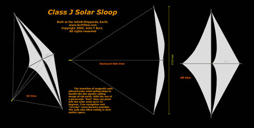 Solar-sloop