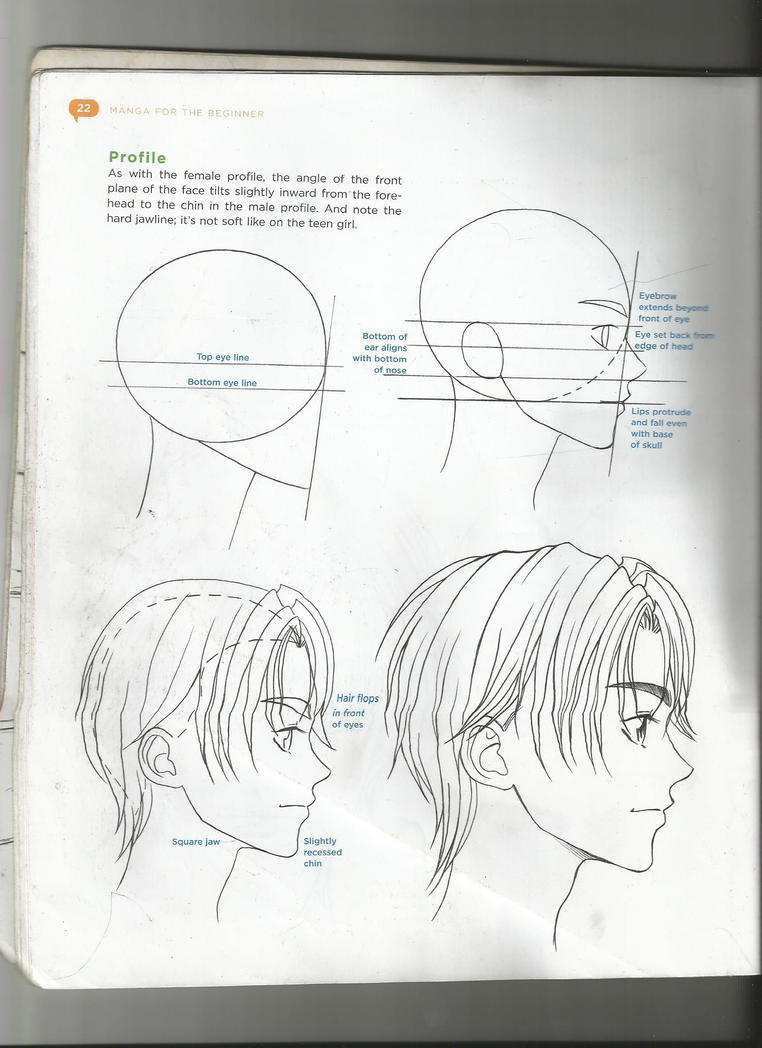 How To Draw Teen Boy Side View By Crimsonexorcist