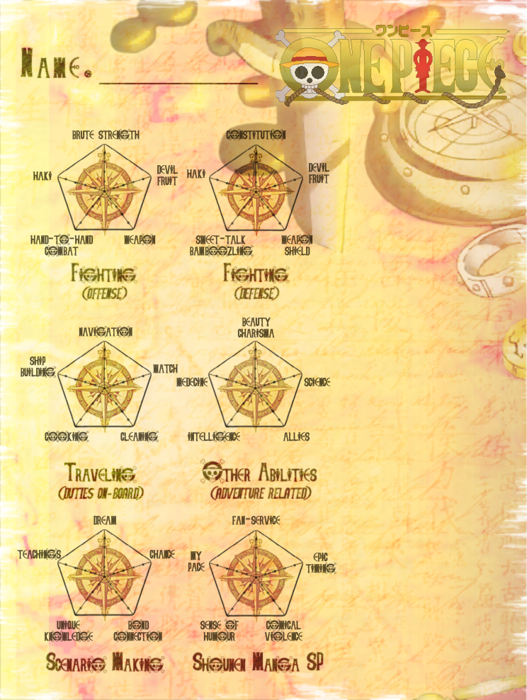 +Template+ One Piece OC Ability Chart by TenshiNoFuu