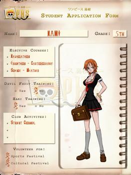 +OPHS+ Nami Chara Profile