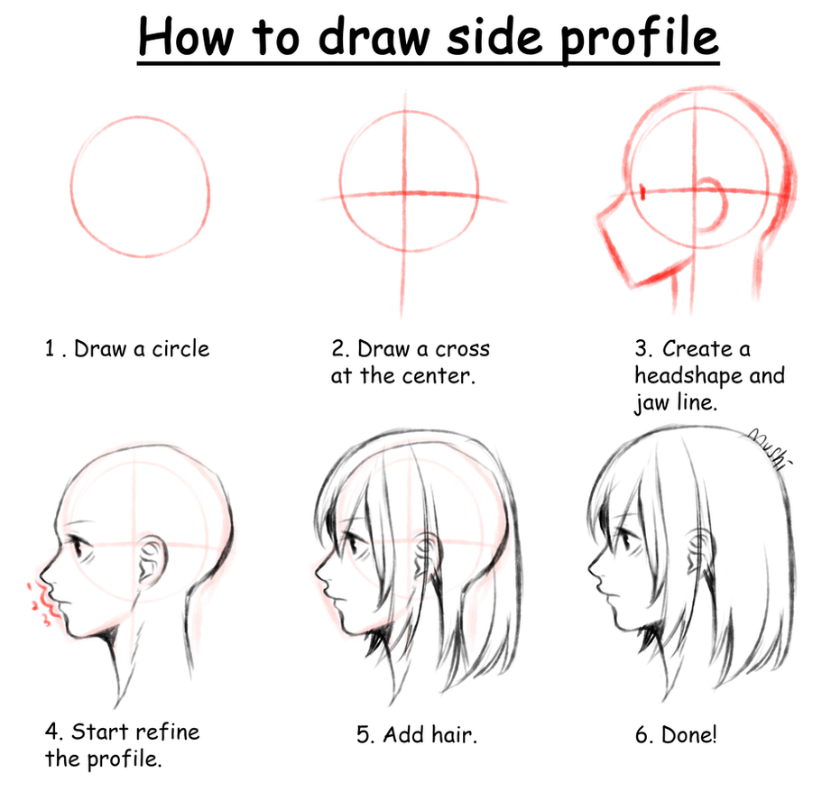 how to draw side profile tutorial by mui mushi by muimushi on deviantart