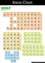 katakana chart by hwangje