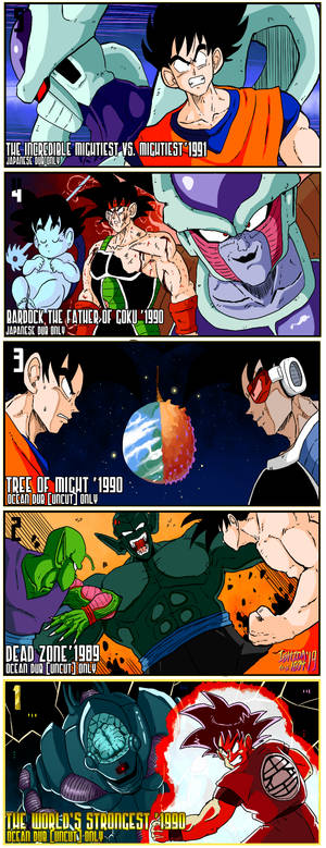 Top 5 Favorite DBZ Movies of All Time
