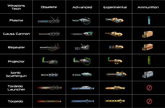 Weapon Sheet