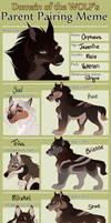 DoTW - Hypo pup meme - Orpheus by FaIIenShadows