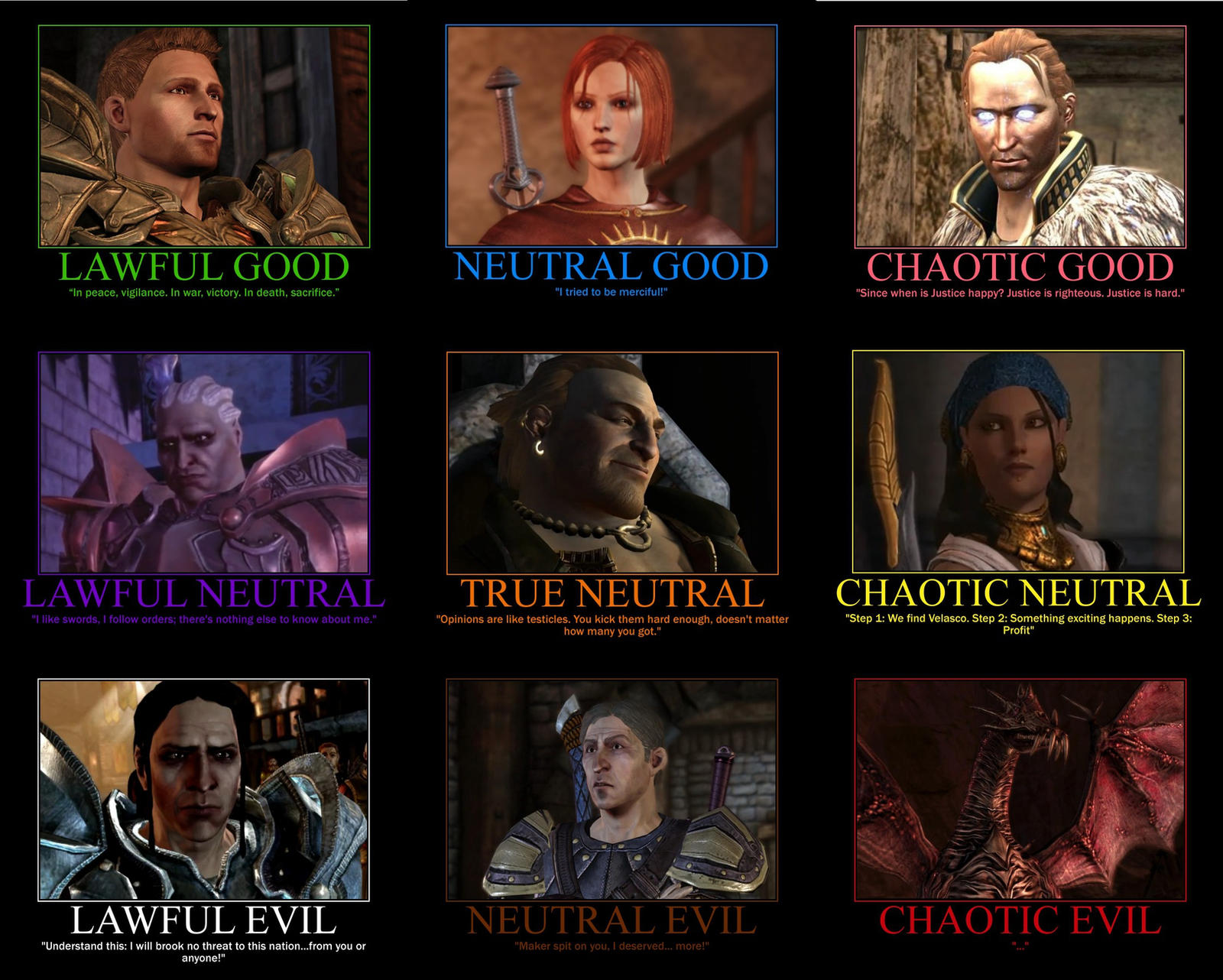 dragon_age_alignment_chart_by_gamer28-d5
