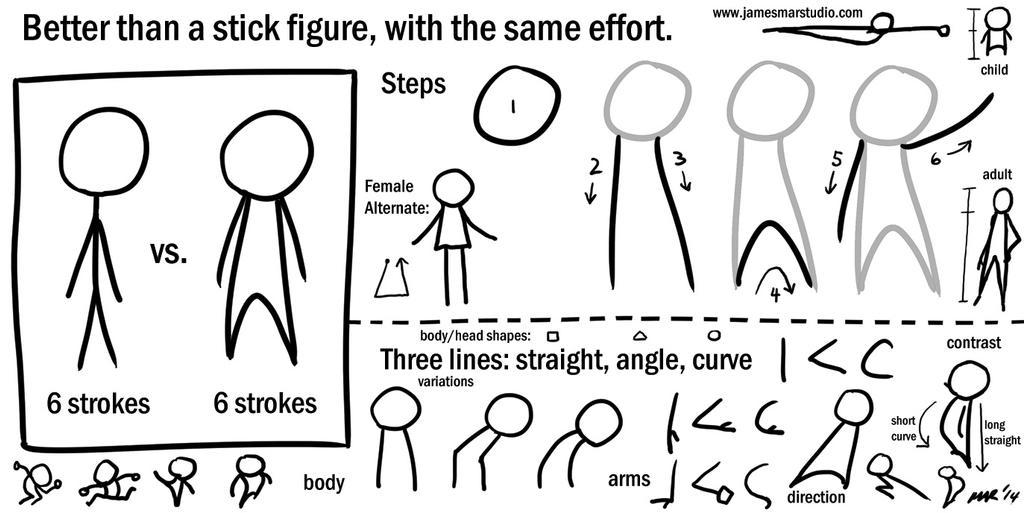 Draw Better Than a Stick Figure