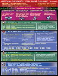 Emergency Vital Signs Checklist - Adults