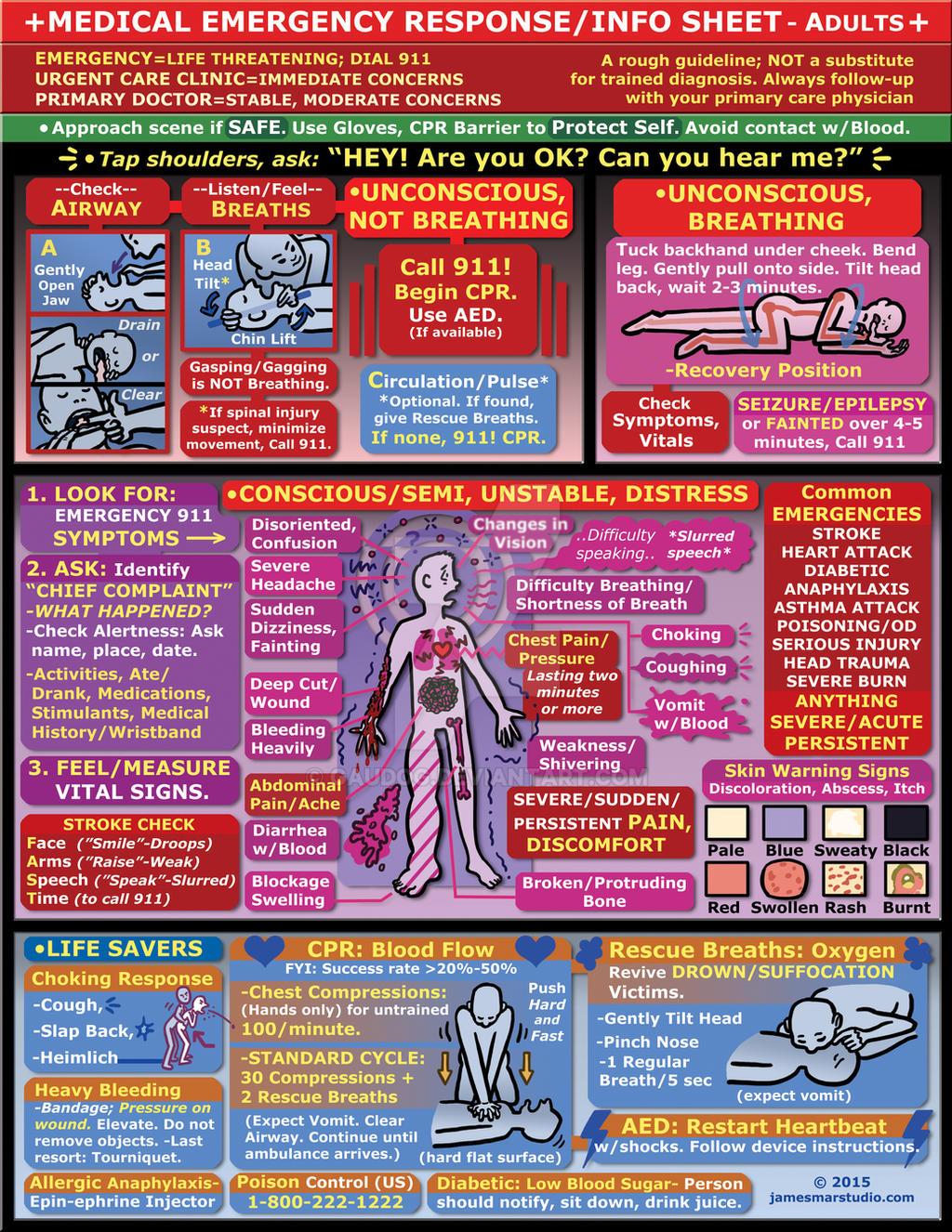 Emergency Response Info Sheet - Adults