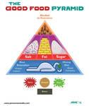 The Good Food Pyramid