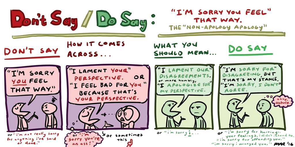 Don't Say/Do Say by gaudog