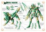 Wolf Nachi God Cloth - Technical sheet (ENG)