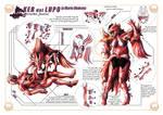 Wolf Ker, the Violent Death - Technical sheet