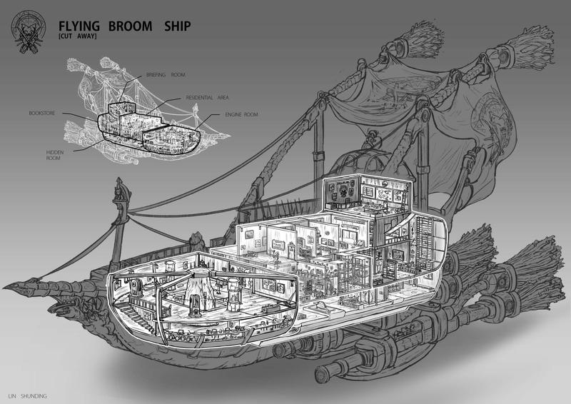 CUT away the flying broom ship by shunding on DeviantArt