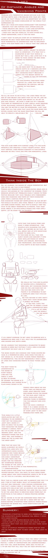 basic posing tutorial part 2_2 by crimson-nemesis