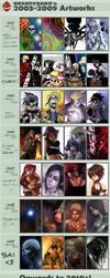 03-09 Improvement Meme by vashperado