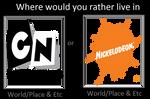 Wwyrl Cartoon Network world or Nickelodeon world