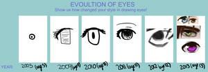 Eye Style Meme