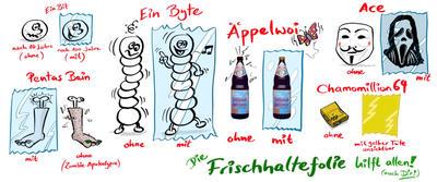 Frischhaltefolie by syshack