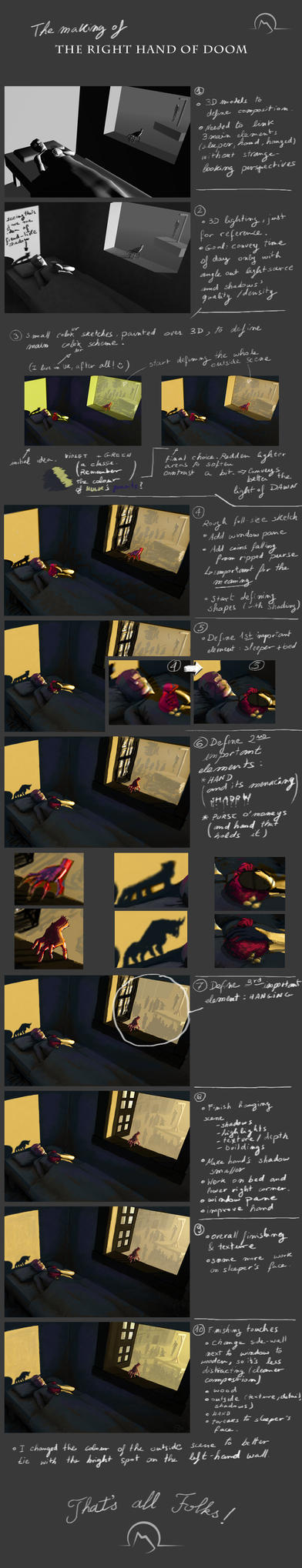 making of - Right Hand of Doom by mayec