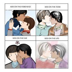 OTP Kiss Meme: Howard+Raj by 0-July-1