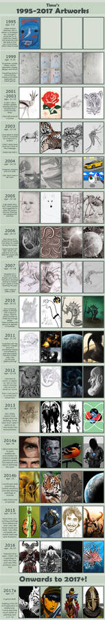 Art Summary 1995-2017 by Timo