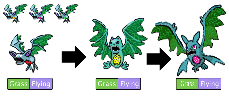 Alola Crobat Line by TheSciFiArtisan on DeviantArt
