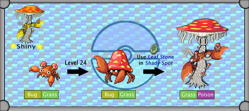 New Region Pokemon - Sporvermind line by TheSciFiArtisan