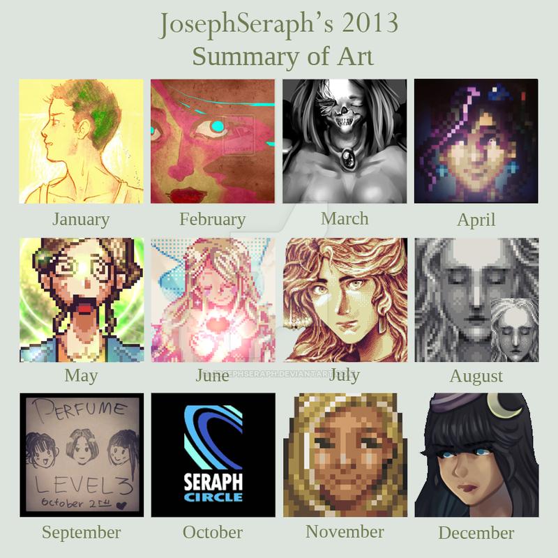 Summary of Art 2013 by JosephSeraph