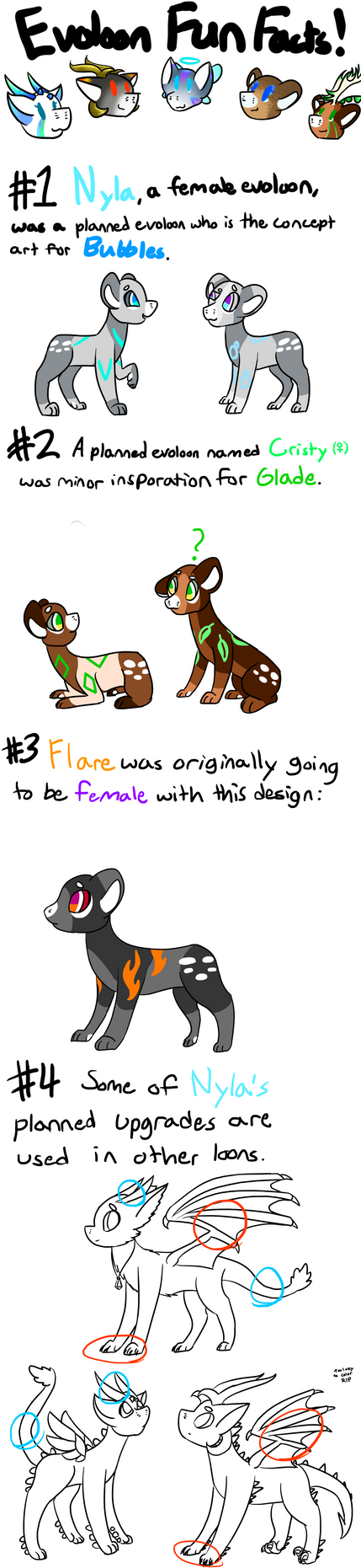Evoloon Funfacts! by Wintercat96