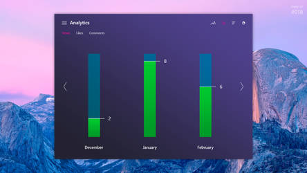 Daily UI #018: Analytics Chart by lukeled