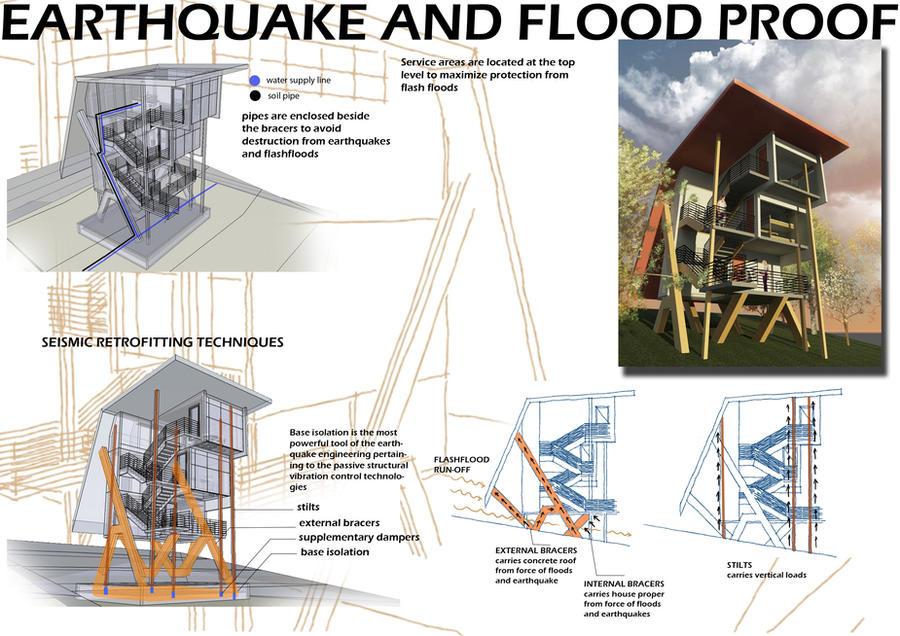 Disaster Proof House By Jecojara On DeviantArt