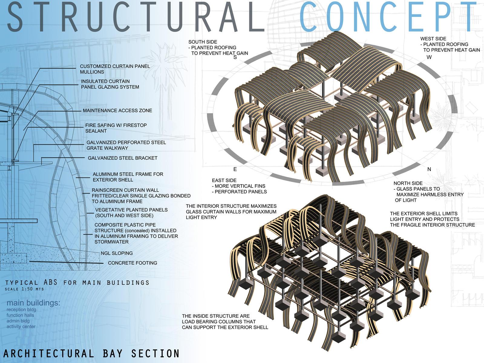 Unique Architecture Design Concept Examples Wallpapers Hd E