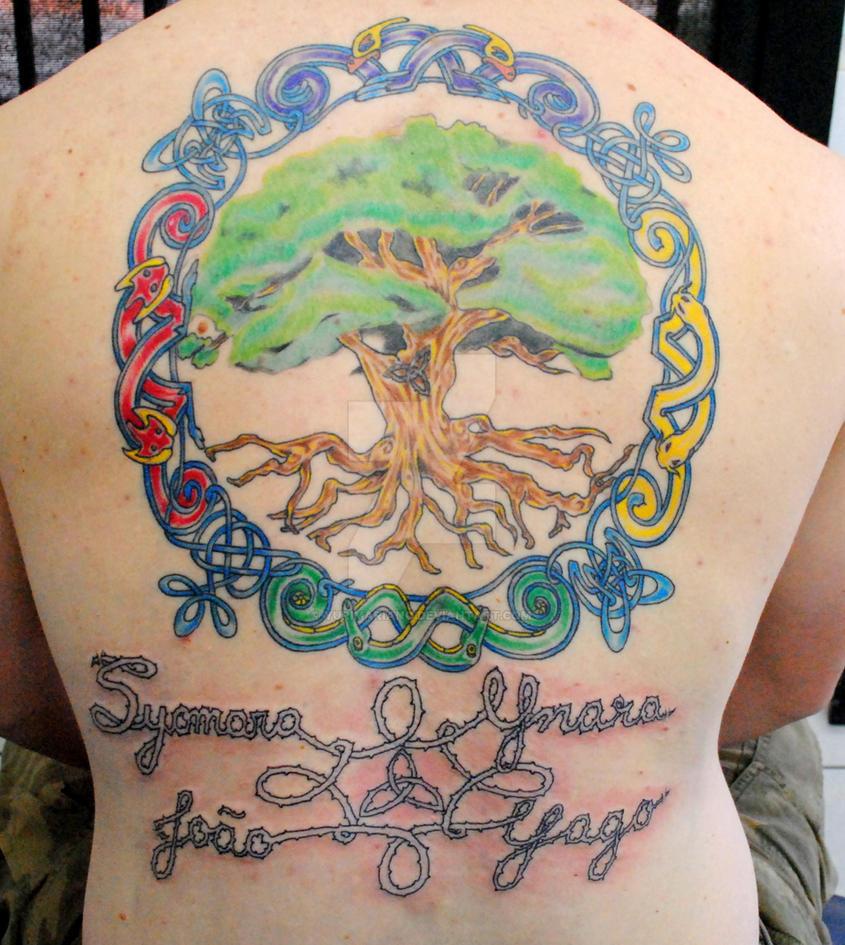 Yggdrasil Shoulder Tattoo