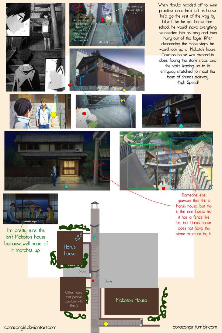 Makoharu House analysis by corazongirl