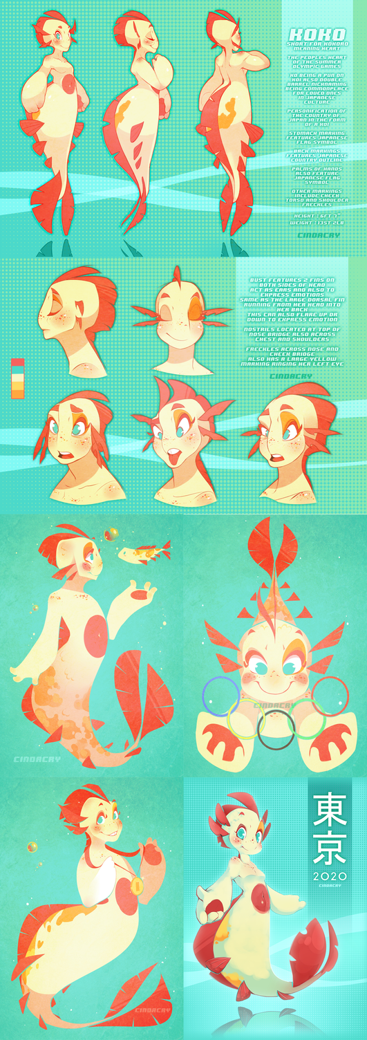 Koi Girl Character Sheet Compilation by Cindacry