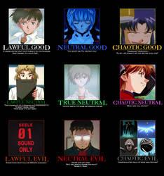 Neon Genesis Evangelion Alingment Chart by Paksenarrion-Reader