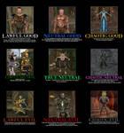 The Elder Scrolls III: Morrowind Alingment Chart