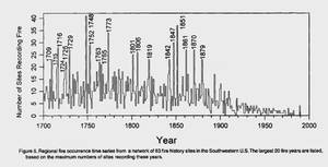 'Years of Living Dangerously' Omits Crucial Info