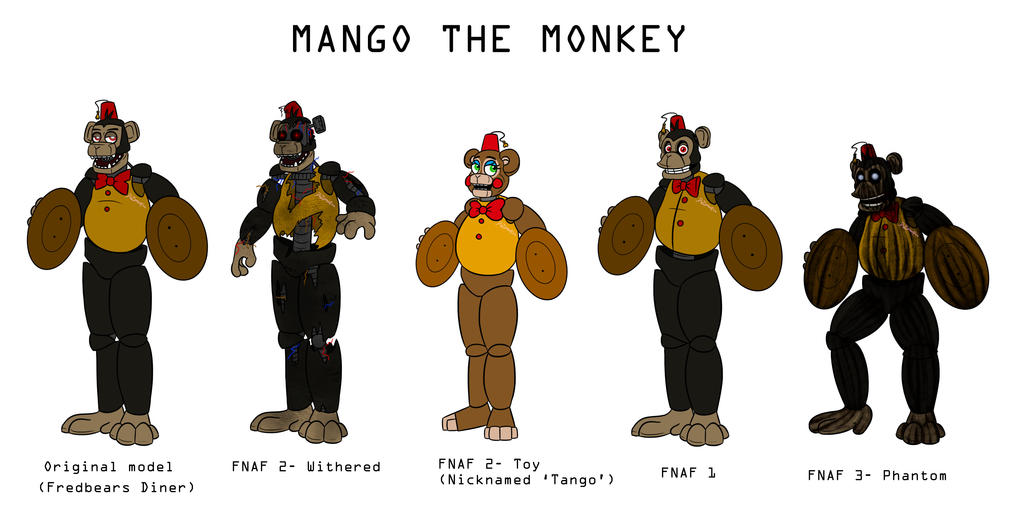 Mango (and Tango) the Monkey Fanimatronic by DrFoxes on ... Raccoon Face Coloring Pages