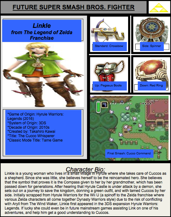 Linkle Smash Bros  Moveset Predictions by CuriousUserX90 on