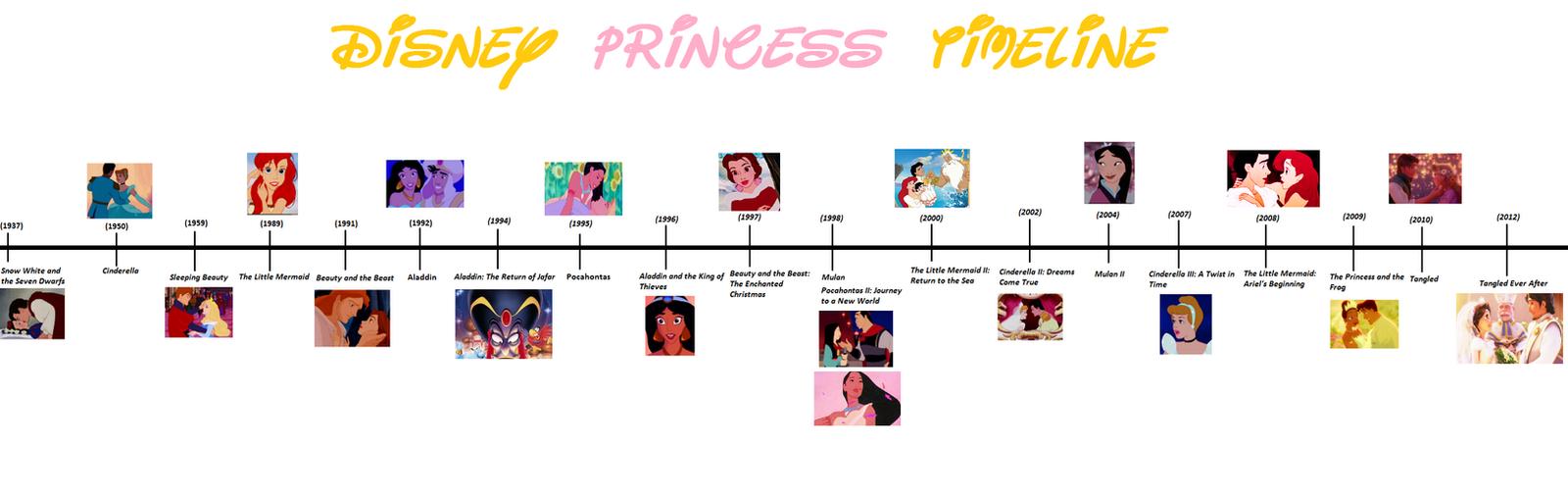 princess bride movie vs book chart pdf