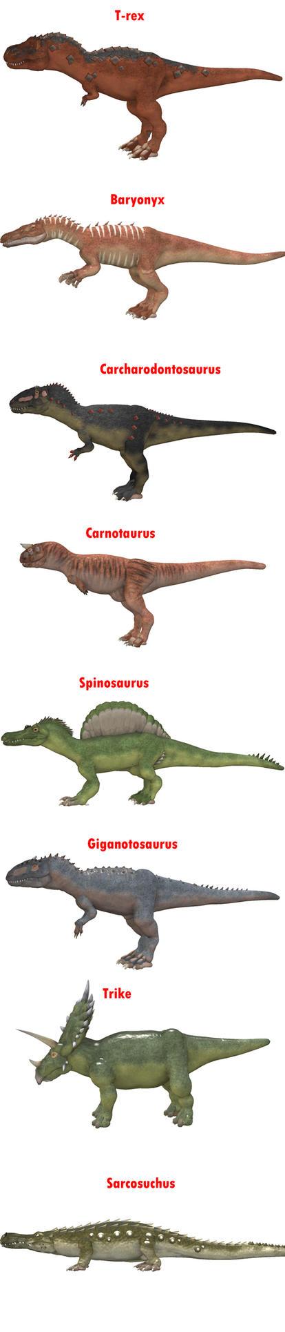 #sarcosuchus | Explore sarcosuchus on DeviantArt