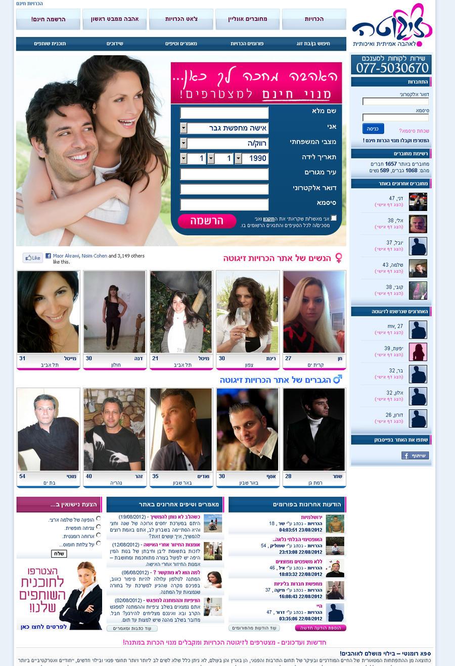 Dating website drawings