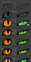 Tutorial - Cat eyes (PAINT TOOL SAI)