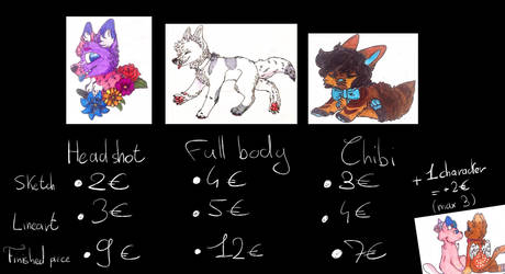 commissions (open)