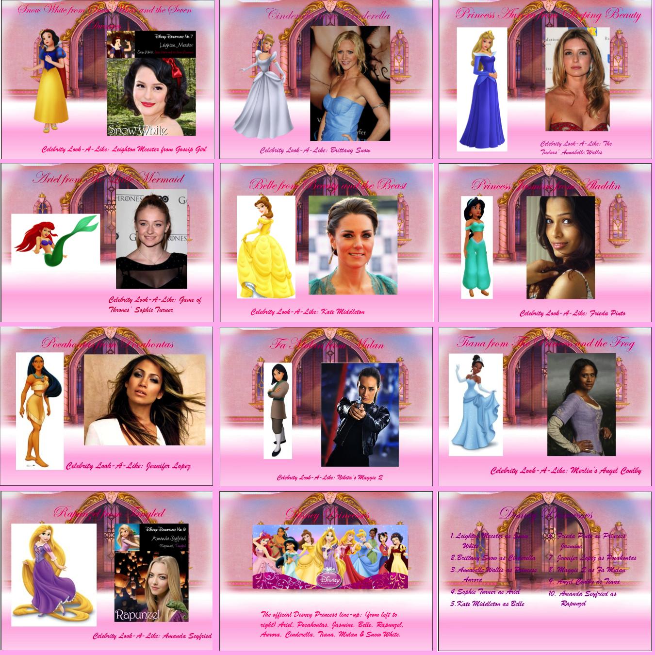 Disney Celebrity Look Alikes   www.imgkid.com - The Image ...